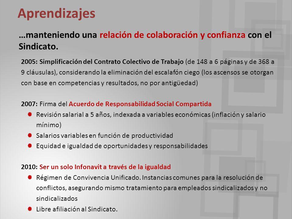 …manteniendo una relación de colaboración y confianza con el Sindicato.