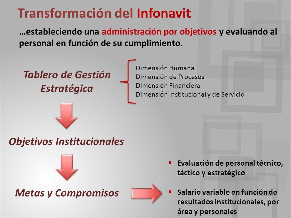…estableciendo una administración por objetivos y evaluando al personal en función de su cumplimiento.