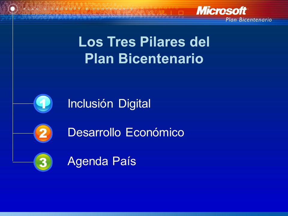 Inclusión Digital Desarrollo Económico Agenda País Los Tres Pilares del Plan Bicentenario