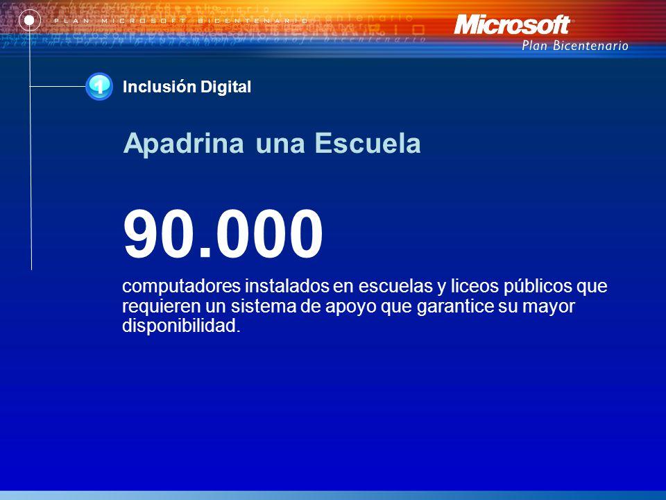 Inclusión Digital 90.000 computadores instalados en escuelas y liceos públicos que requieren un sistema de apoyo que garantice su mayor disponibilidad.