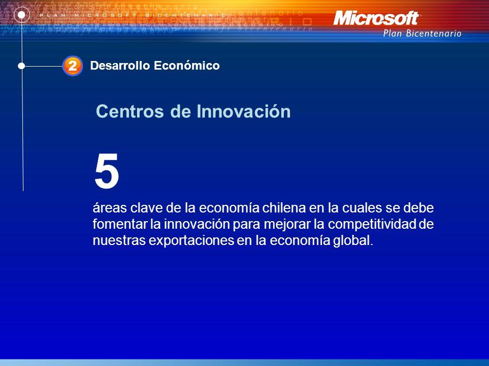 5 áreas clave de la economía chilena en la cuales se debe fomentar la innovación para mejorar la competitividad de nuestras exportaciones en la economía global.
