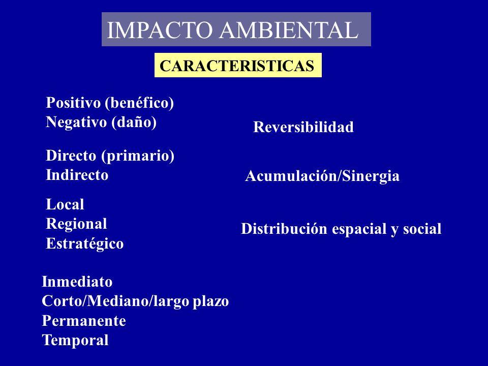 IMPACTO AMBIENTAL CARACTERISTICAS Positivo (benéfico) Negativo (daño) Directo (primario) Indirecto Local Regional Estratégico Inmediato Corto/Mediano/