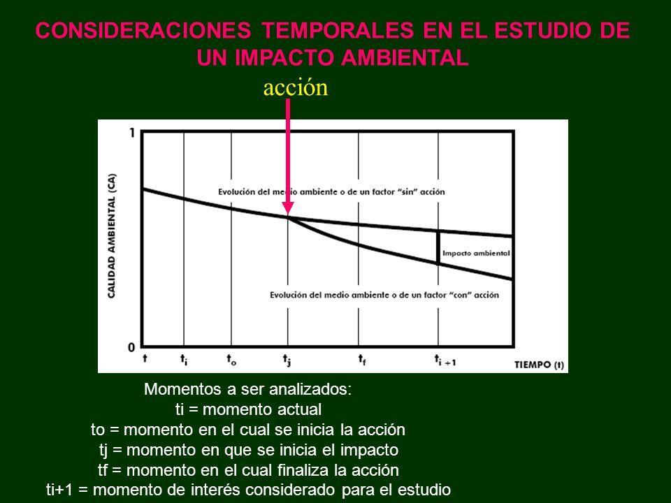 acción CONSIDERACIONES TEMPORALES EN EL ESTUDIO DE UN IMPACTO AMBIENTAL Momentos a ser analizados: ti = momento actual to = momento en el cual se inic