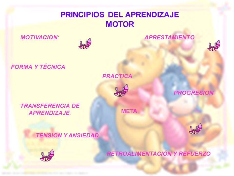 PRINCIPIOS DEL APRENDIZAJE MOTOR APRESTAMIENTOMOTIVACION: FORMA Y TÉCNICA PRACTICA PROGRESION: META TRANSFERENCIA DE APRENDIZAJE: TENSION Y ANSIEDAD R