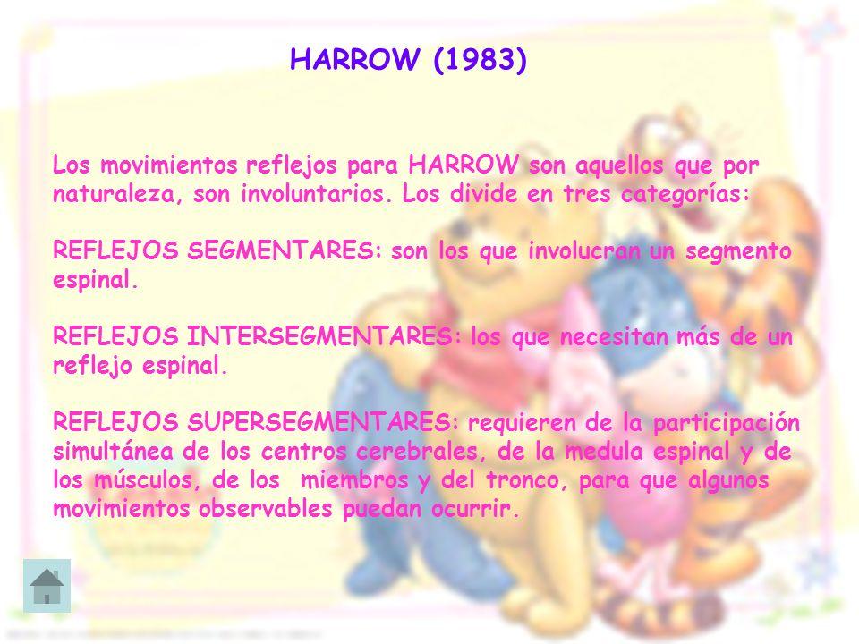 HARROW (1983) Los movimientos reflejos para HARROW son aquellos que por naturaleza, son involuntarios. Los divide en tres categorías: REFLEJOS SEGMENT