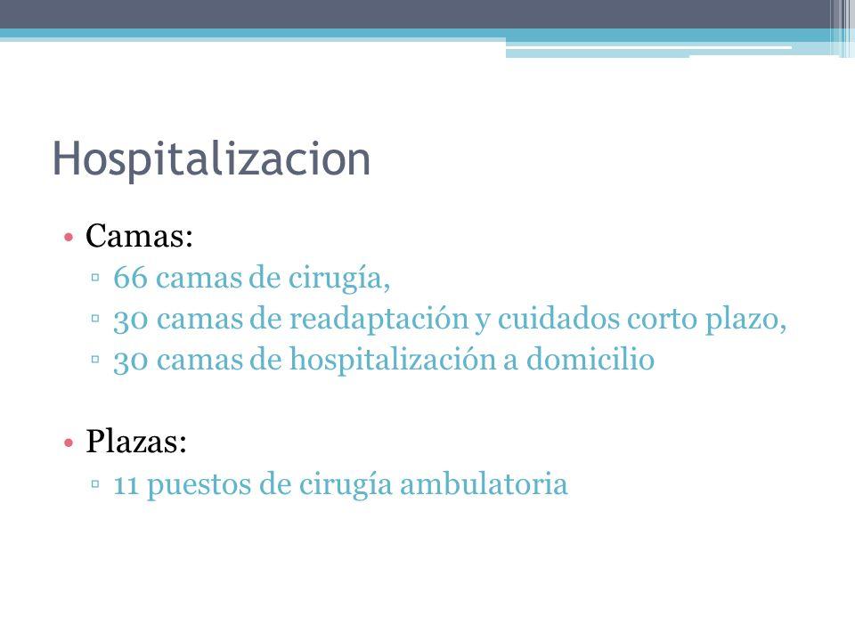 Hospitalizacion Camas: 66 camas de cirugía, 30 camas de readaptación y cuidados corto plazo, 30 camas de hospitalización a domicilio Plazas: 11 puesto