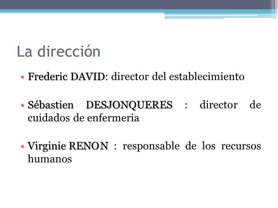 La dirección Frederic DAVIDFrederic DAVID: director del establecimiento Sébastien DESJONQUERESSébastien DESJONQUERES : director de cuidados de enferme
