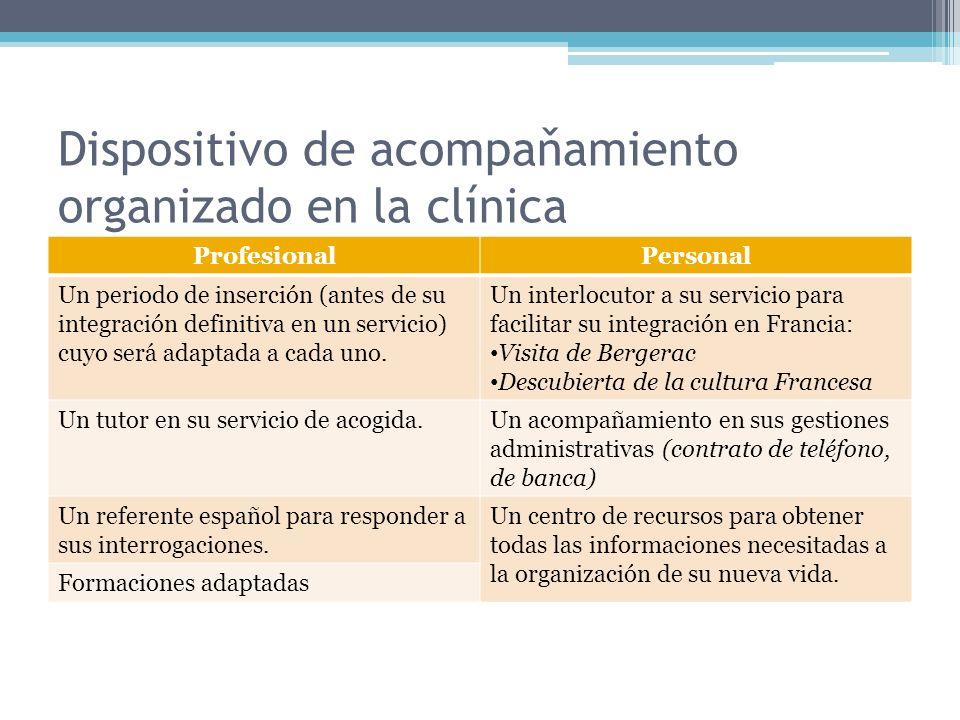 Dispositivo de acompaňamiento organizado en la clínica ProfesionalPersonal Un periodo de inserción (antes de su integración definitiva en un servicio)