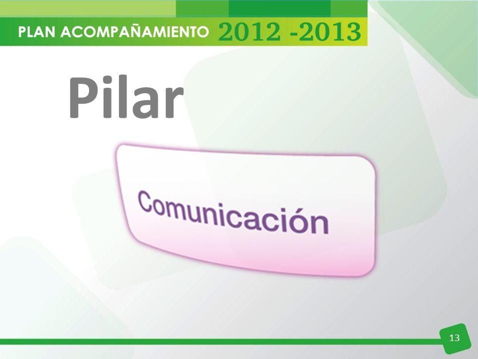Pilar 13