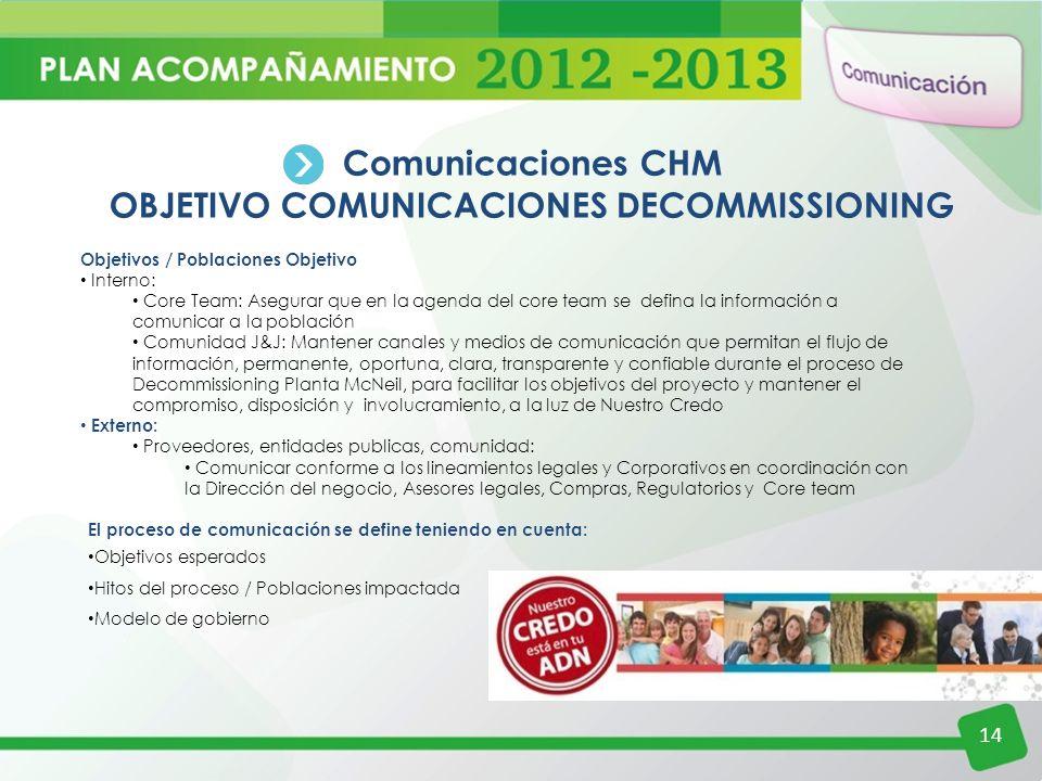 Comunicaciones CHM OBJETIVO COMUNICACIONES DECOMMISSIONING Objetivos / Poblaciones Objetivo Interno: Core Team: Asegurar que en la agenda del core tea