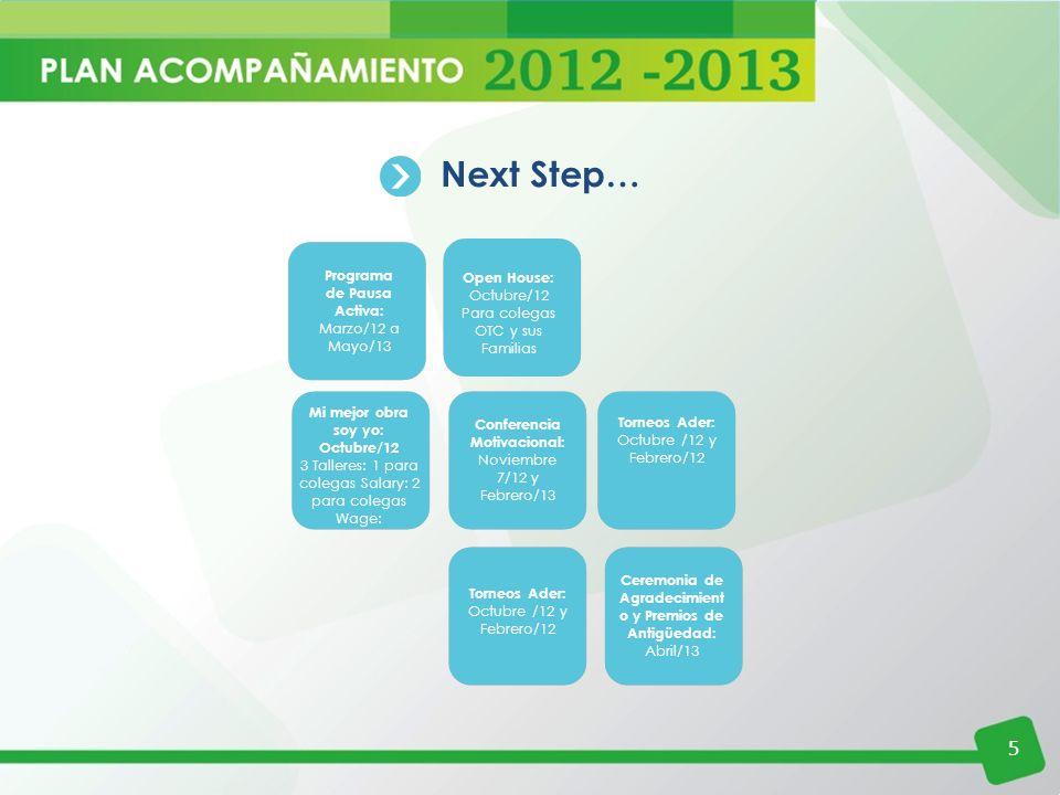 5 Next Step… Programa de Pausa Activa: Marzo/12 a Mayo/13 Open House: Octubre/12 Para colegas OTC y sus Familias Mi mejor obra soy yo: Octubre/12 3 Ta