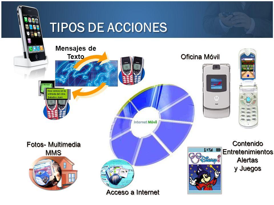 TIPOS DE ACCIONES Fotos- Multimedia MMS Fotos- Multimedia MMS Acceso a Internet Oficina Móvil Contenido Entretenimientos Alertas y Juegos Contenido En