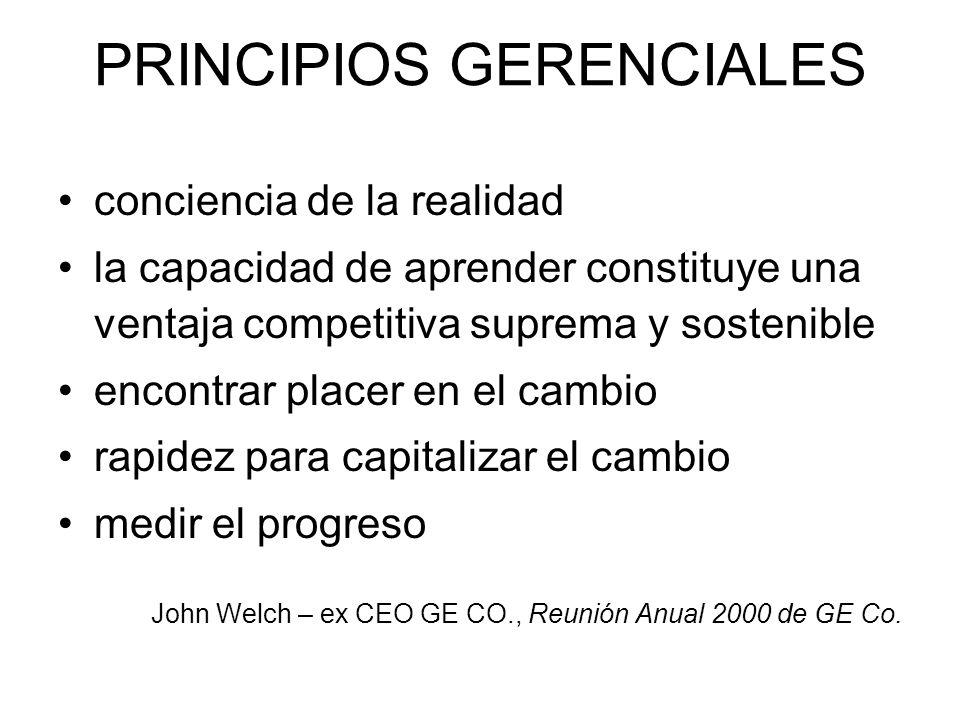 PRINCIPIOS GERENCIALES conciencia de la realidad la capacidad de aprender constituye una ventaja competitiva suprema y sostenible encontrar placer en