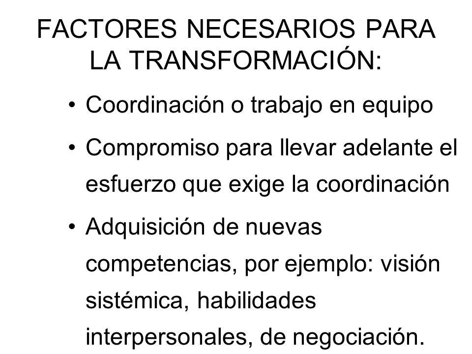 FACTORES NECESARIOS PARA LA TRANSFORMACIÓN: Coordinación o trabajo en equipo Compromiso para llevar adelante el esfuerzo que exige la coordinación Adq