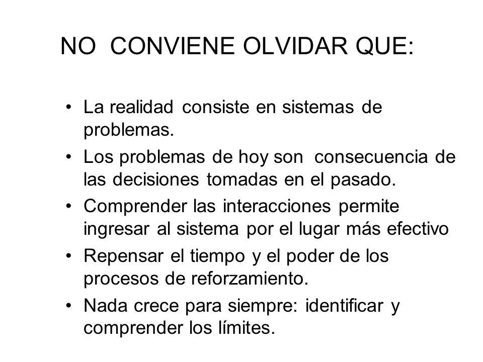 NO CONVIENE OLVIDAR QUE: La realidad consiste en sistemas de problemas. Los problemas de hoy son consecuencia de las decisiones tomadas en el pasado.