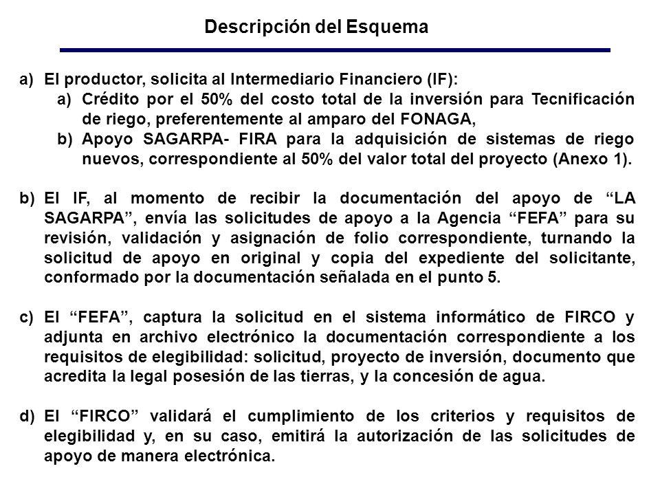 Descripción del Esquema a)El productor, solicita al Intermediario Financiero (IF): a)Crédito por el 50% del costo total de la inversión para Tecnificación de riego, preferentemente al amparo del FONAGA, b)Apoyo SAGARPA- FIRA para la adquisición de sistemas de riego nuevos, correspondiente al 50% del valor total del proyecto (Anexo 1).