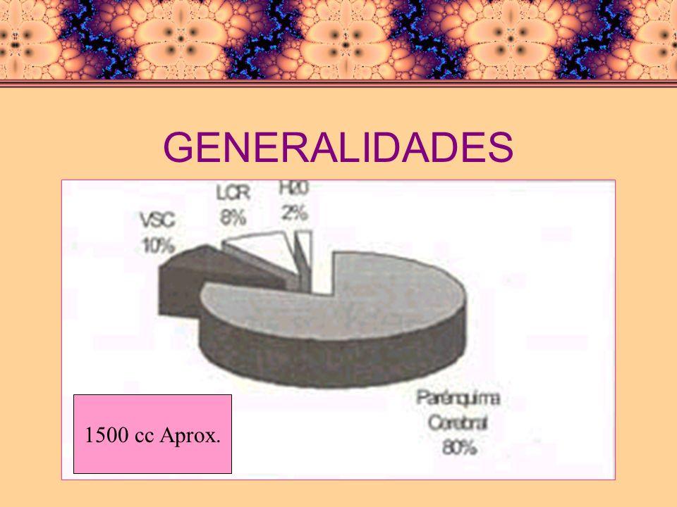 CORTICOESTEROIDES no útil en edema postraumático, AVC, infartos o edema perihemorrágico.