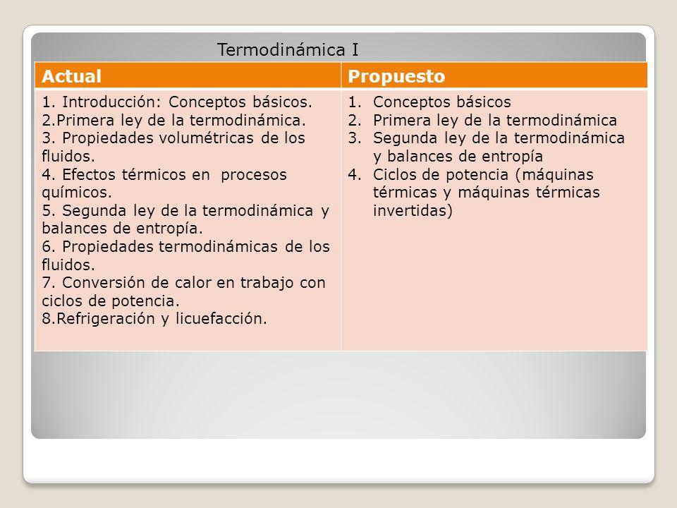 ActualPropuesto 1. Introducción: Conceptos básicos.