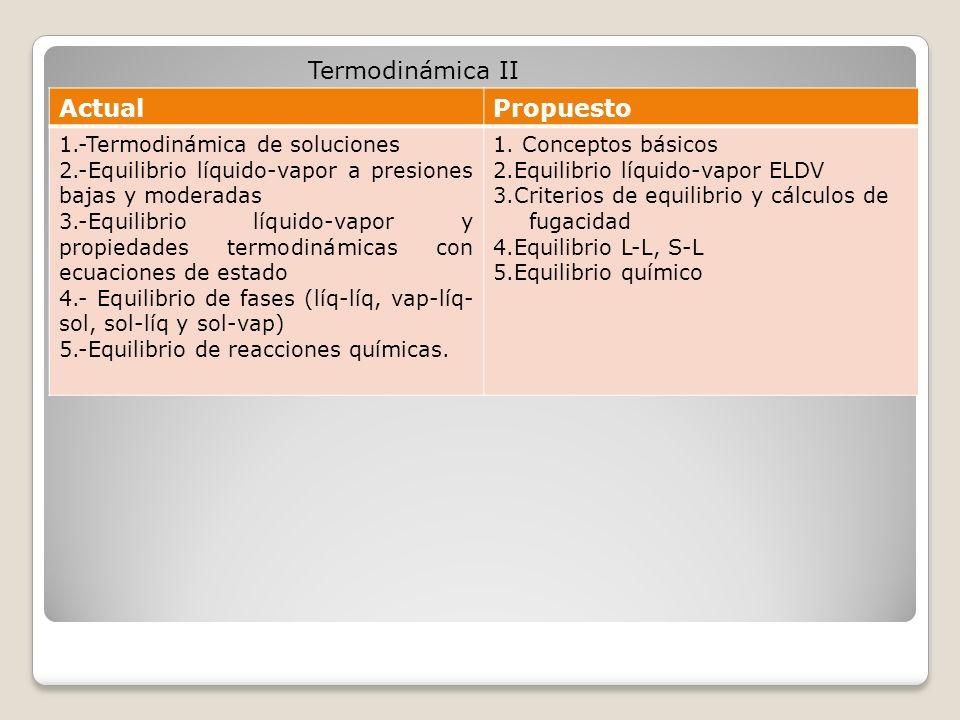 ActualPropuesto 1.-Termodinámica de soluciones 2.-Equilibrio líquido-vapor a presiones bajas y moderadas 3.-Equilibrio líquido-vapor y propiedades termodinámicas con ecuaciones de estado 4.- Equilibrio de fases (líq-líq, vap-líq- sol, sol-líq y sol-vap) 5.-Equilibrio de reacciones químicas.