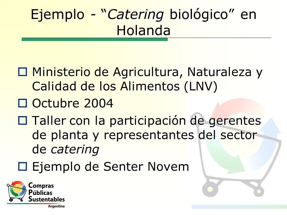 Ejemplo - Catering biológico en Holanda Ministerio de Agricultura, Naturaleza y Calidad de los Alimentos (LNV) Ministerio de Agricultura, Naturaleza y