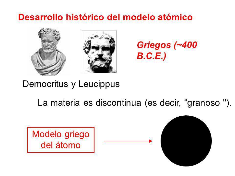 Desarrollo histórico del modelo atómico Modelo griego del átomo Griegos (~400 B.C.E.) La materia es discontinua (es decir, granoso