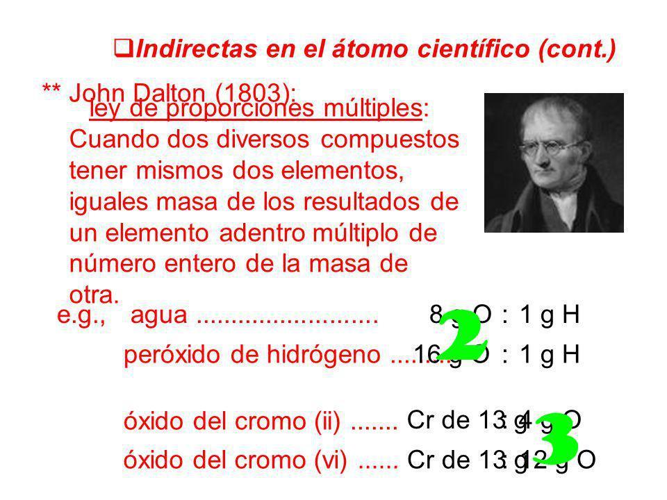 Indirectas en el átomo científico (cont.) ** John Dalton (1803): 8 g Oe.g., agua.......................... óxido del cromo (ii)....... peróxido de hid
