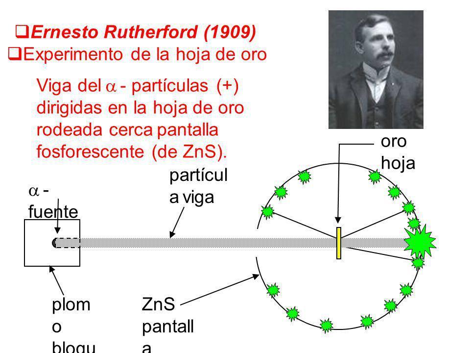 Ernesto Rutherford (1909) Experimento de la hoja de oro Viga del - partículas (+) dirigidas en la hoja de oro rodeada cerca pantalla fosforescente (de