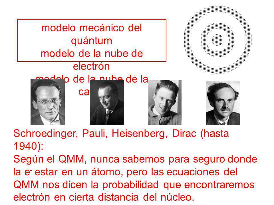 modelo mecánico del quántum modelo de la nube de electrón modelo de la nube de la carga Schroedinger, Pauli, Heisenberg, Dirac (hasta 1940): Según el