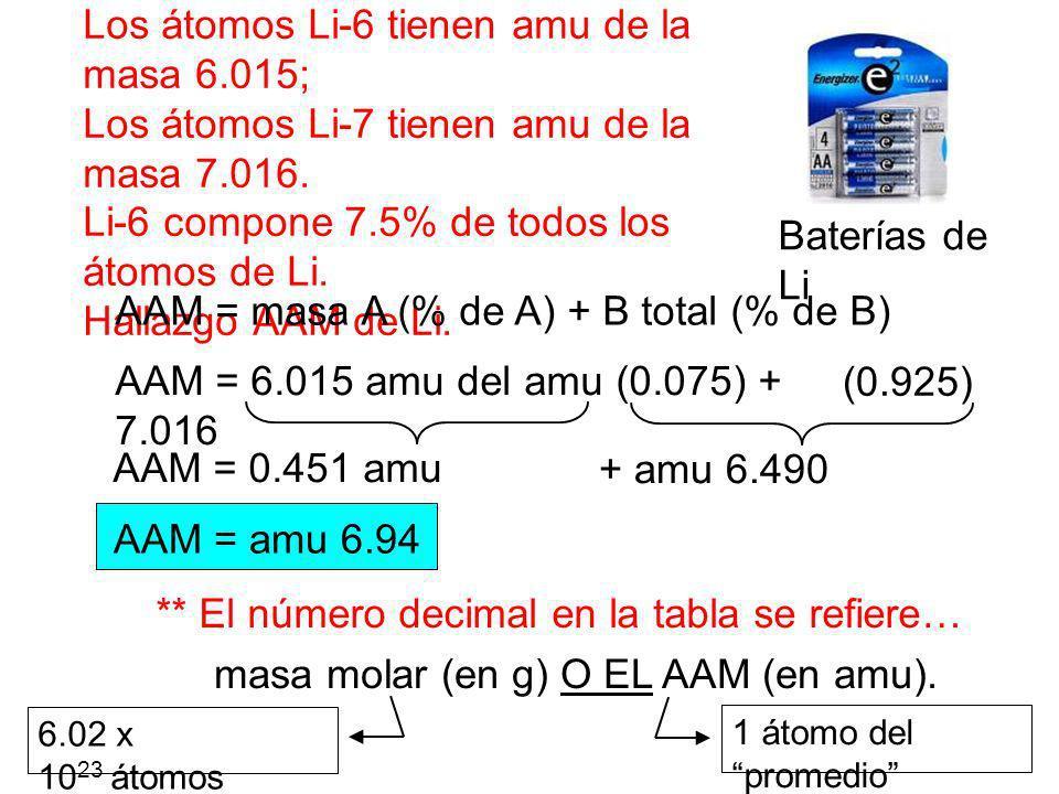 El litio tiene dos isótopos. Los átomos Li-6 tienen amu de la masa 6.015; Los átomos Li-7 tienen amu de la masa 7.016. Li-6 compone 7.5% de todos los