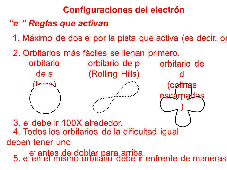 Configuraciones del electrón e - Reglas que activan 1. Máximo de dos e - por la pista que activa (es decir, orbital). 2. Orbitarios más fáciles se lle