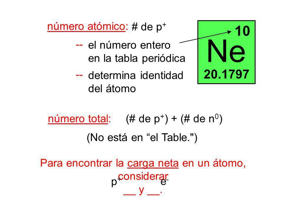 número atómico: -- Para encontrar la carga neta en un átomo, considerar __ y __. número total: # de p + el número entero en la tabla periódica determi