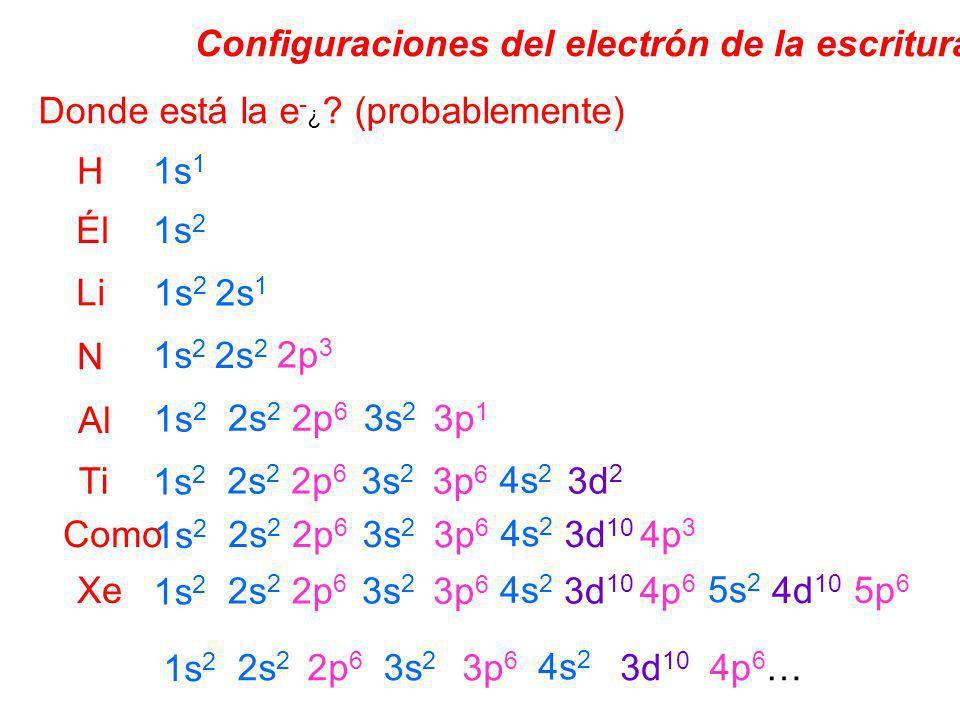 Configuraciones del electrón de la escritura: Donde está la e - ¿ ? (probablemente) Como H Él N Al Li Ti Xe 1s 2 2s 2 3p 6 2p 6 4s 2 3d 10 3s 2 4p 6 …