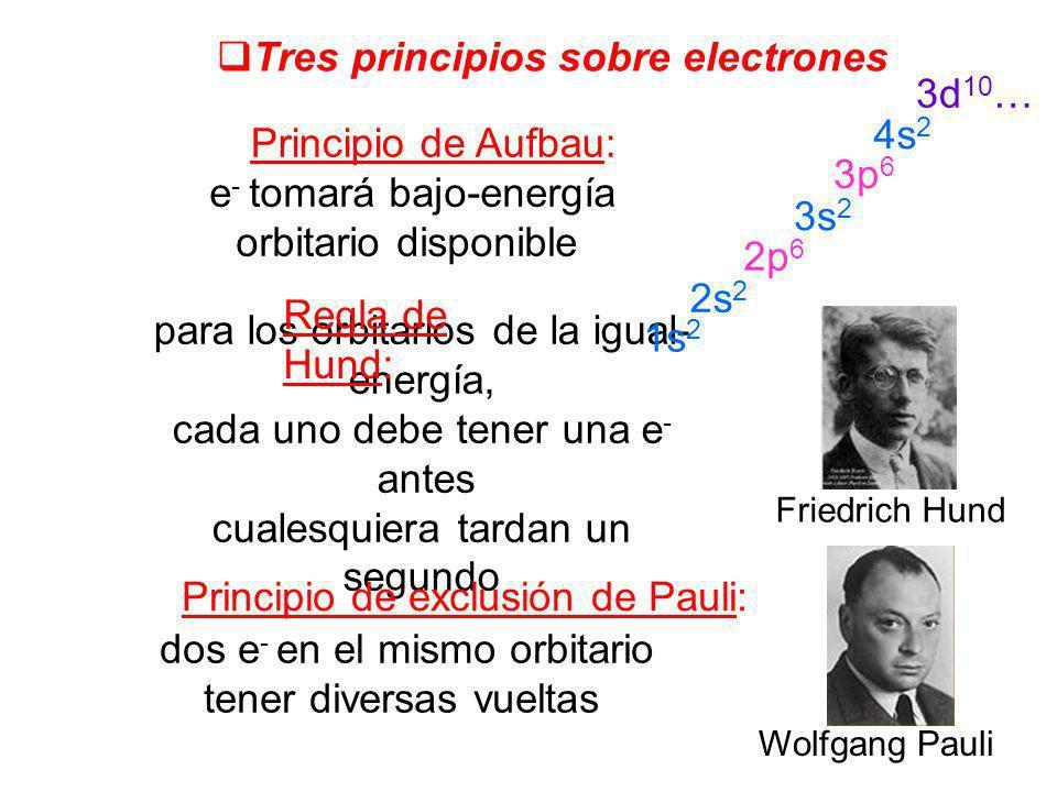 Tres principios sobre electrones Principio de Aufbau: para los orbitarios de la igual- energía, cada uno debe tener una e - antes cualesquiera tardan