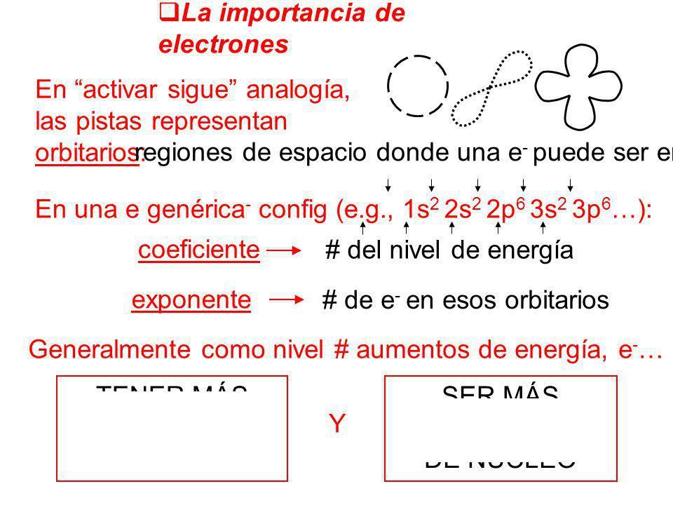 TENER MÁS ENERGÍA SER MÁS LEJANO DE NÚCLEO Y La importancia de electrones En activar sigue analogía, las pistas representan orbitarios: En una e genér