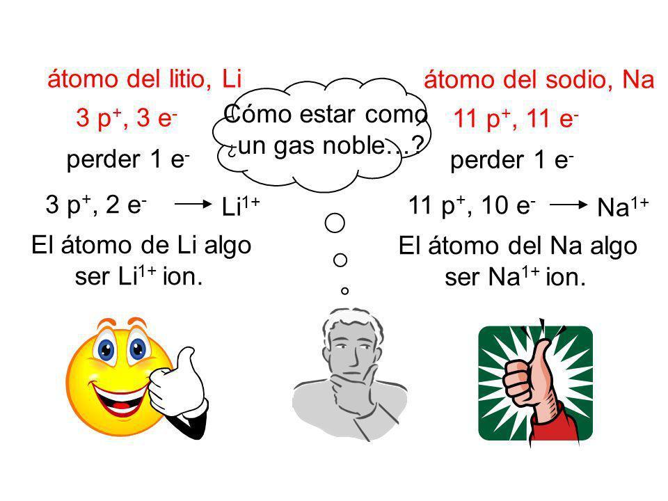 átomo del litio, Li 3 p +, 3 e - perder 1 e - 3 p +, 2 e - El átomo de Li algo ser Li 1+ ion. Li 1+ átomo del sodio, Na 11 p +, 11 e - perder 1 e - 11