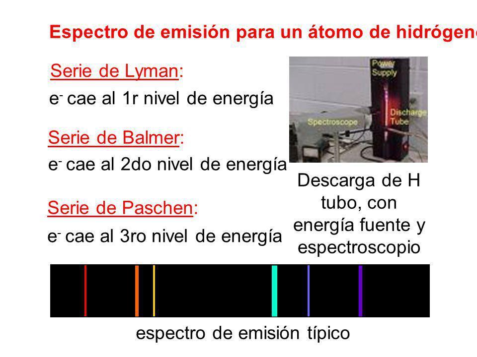Espectro de emisión para un átomo de hidrógeno Serie de Lyman: Serie de Balmer: Serie de Paschen: e - cae al 1r nivel de energía e - cae al 2do nivel