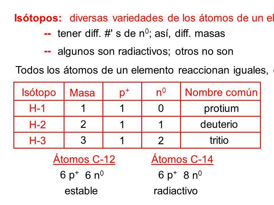 protium Isótopos: diversas variedades de los átomos de un elemento -- tener diff. #' s de n 0 ; así, diff. masas algunos son radiactivos; otros no son