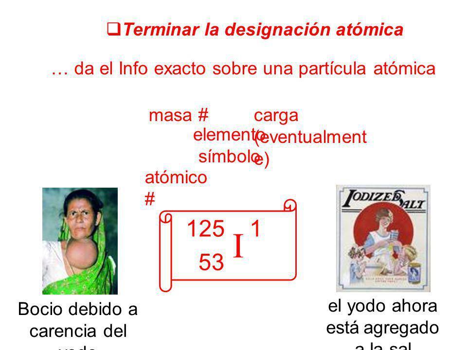 Terminar la designación atómica I 53 1251 … da el Info exacto sobre una partícula atómica masa # atómico # carga (eventualment e) elemento símbolo Boc