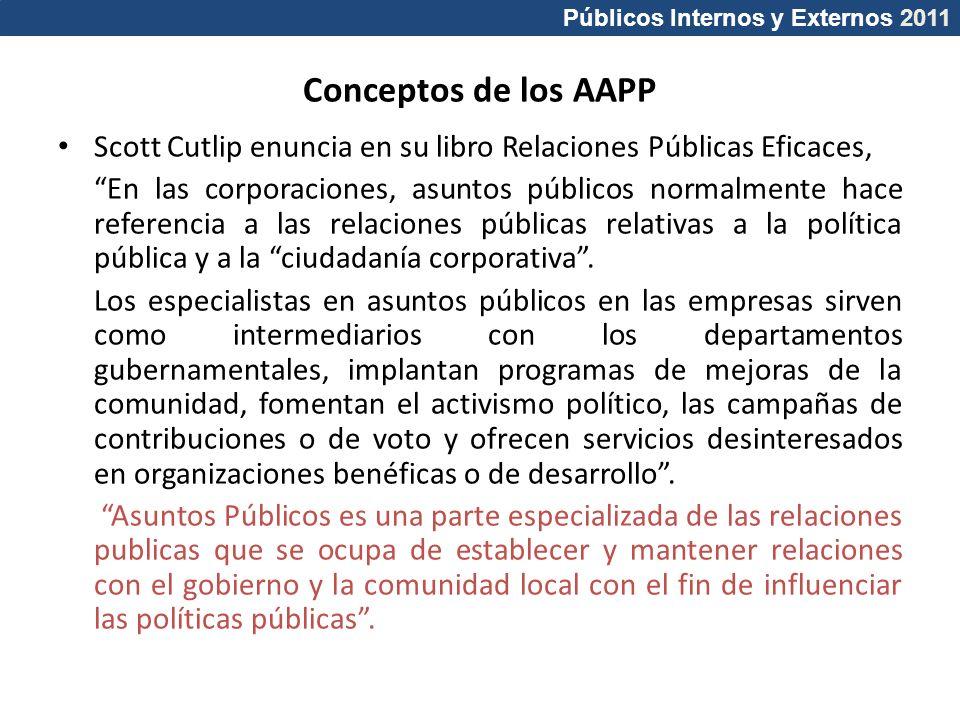 Públicos Internos y Externos 2011 Conceptos de los AAPP Scott Cutlip enuncia en su libro Relaciones Públicas Eficaces, En las corporaciones, asuntos p