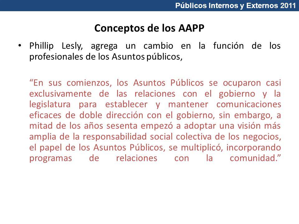 Públicos Internos y Externos 2011 Conceptos de los AAPP Phillip Lesly, agrega un cambio en la función de los profesionales de los Asuntos públicos, En
