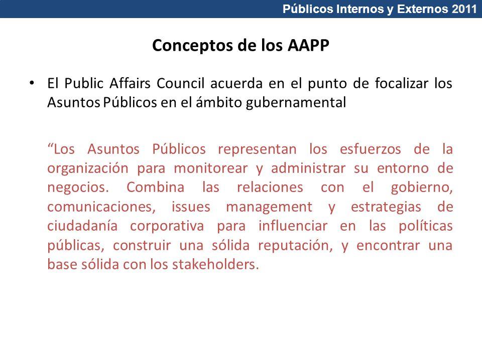 Públicos Internos y Externos 2011 Conceptos de los AAPP El Public Affairs Council acuerda en el punto de focalizar los Asuntos Públicos en el ámbito g