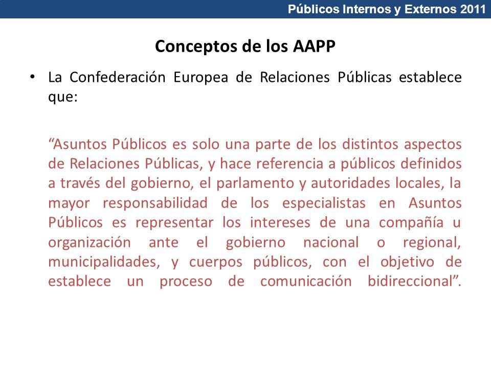 Públicos Internos y Externos 2011 Conceptos de los AAPP La Confederación Europea de Relaciones Públicas establece que: Asuntos Públicos es solo una pa