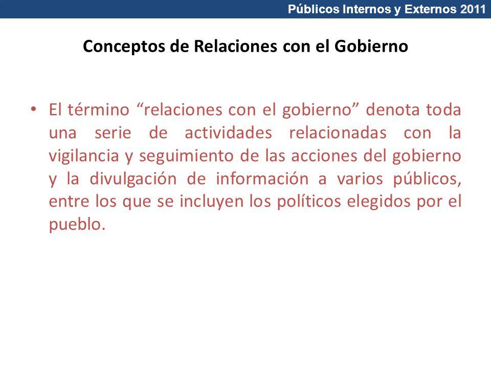 Conceptos de Relaciones con el Gobierno El término relaciones con el gobierno denota toda una serie de actividades relacionadas con la vigilancia y se