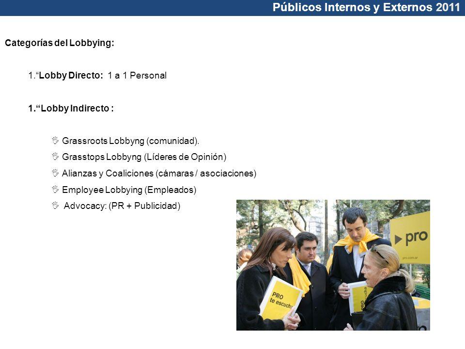 Categorías del Lobbying: 1.Lobby Directo: 1 a 1 Personal 1.Lobby Indirecto : Grassroots Lobbyng (comunidad). Grasstops Lobbyng (Líderes de Opinión) Al