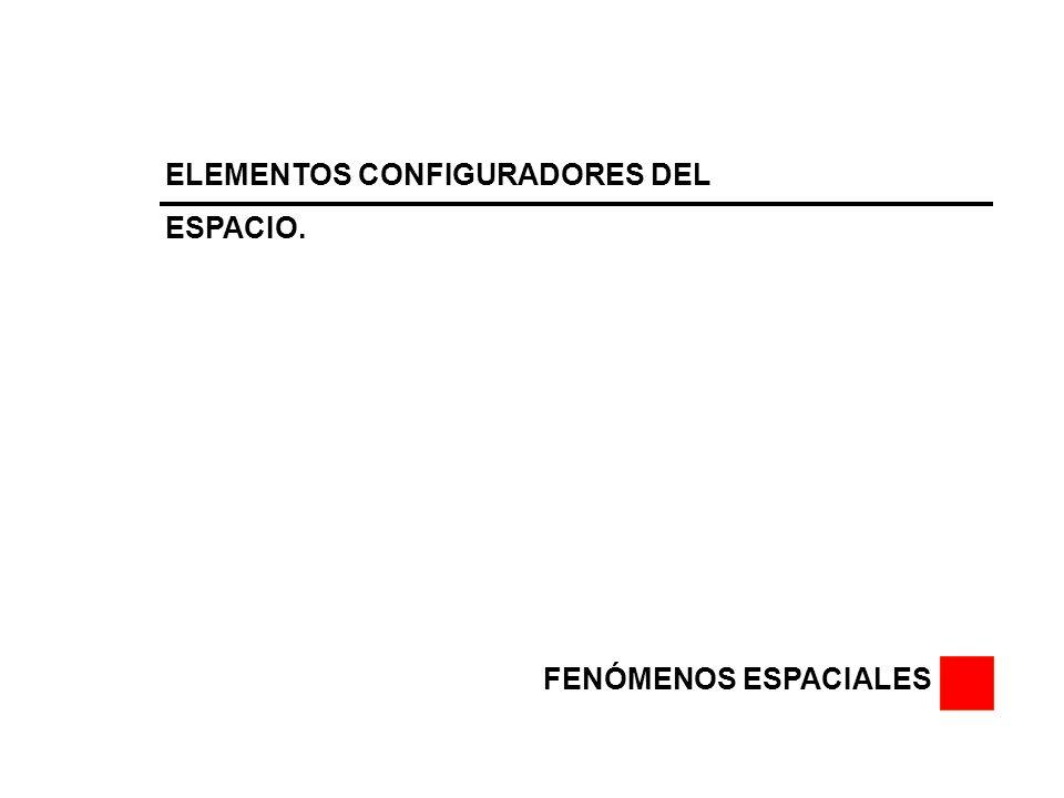 ELEMENTOS CONFIGURADORES DEL ESPACIO. FENÓMENOS ESPACIALES