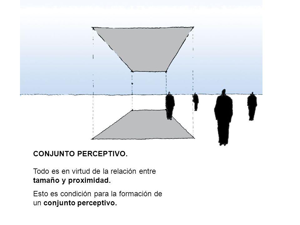 Todo es en virtud de la relación entre tamaño y proximidad. Esto es condición para la formación de un conjunto perceptivo. CONJUNTO PERCEPTIVO.