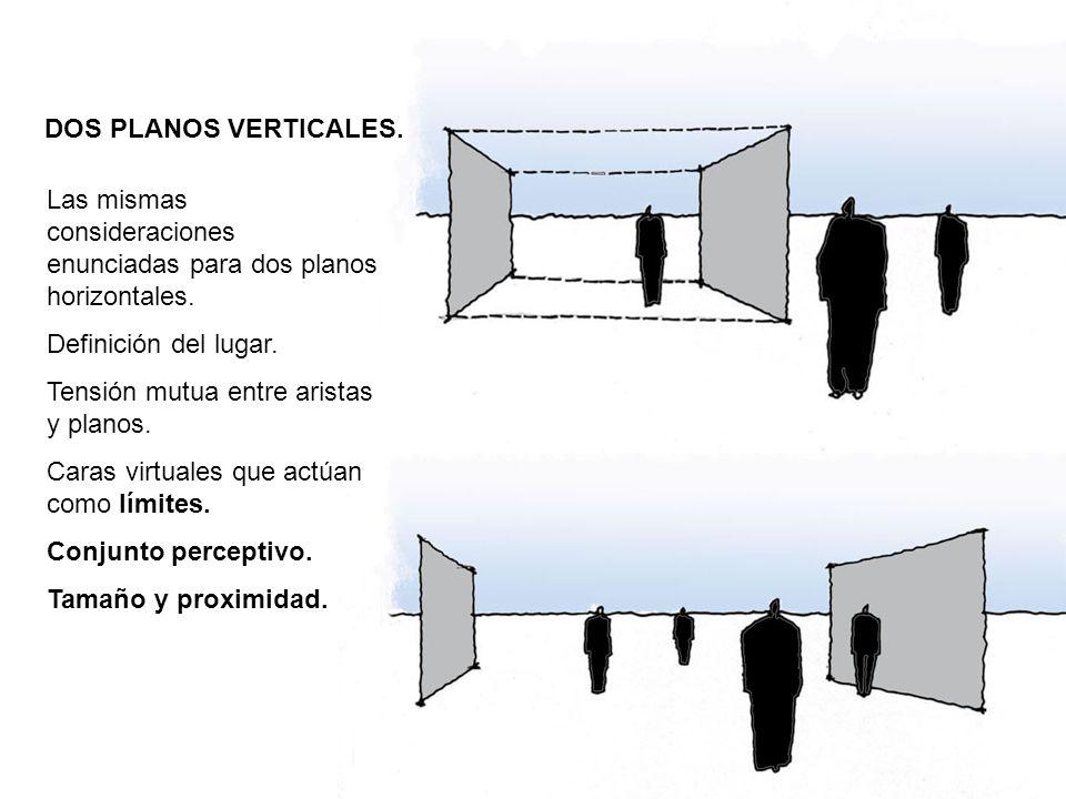 DOS PLANOS VERTICALES. Las mismas consideraciones enunciadas para dos planos horizontales. Definición del lugar. Tensión mutua entre aristas y planos.
