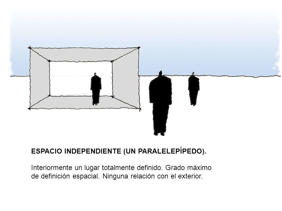 ESPACIO INDEPENDIENTE (UN PARALELEPÍPEDO). Interiormente un lugar totalmente definido. Grado máximo de definición espacial. Ninguna relación con el ex