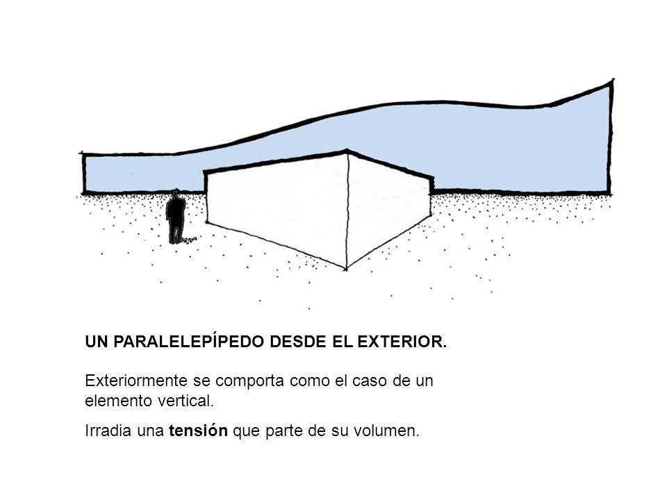 UN PARALELEPÍPEDO DESDE EL EXTERIOR. Exteriormente se comporta como el caso de un elemento vertical. Irradia una tensión que parte de su volumen.