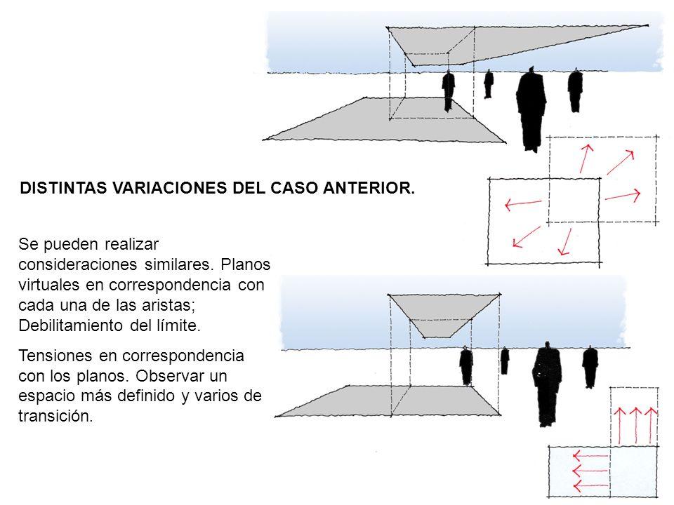 DISTINTAS VARIACIONES DEL CASO ANTERIOR. Se pueden realizar consideraciones similares. Planos virtuales en correspondencia con cada una de las aristas